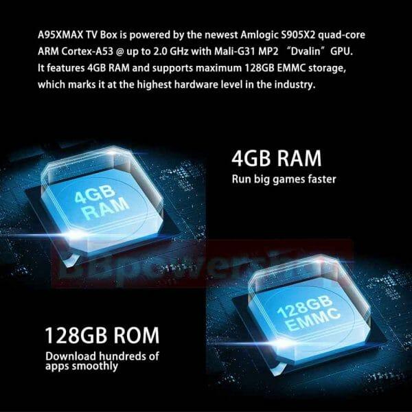 กล่องแอนดรอยA95xmax-2