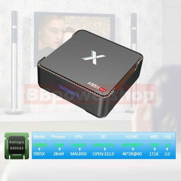กล่องแอนดรอยA95xmax-5
