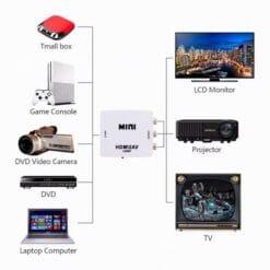 HDMI TO AV-5