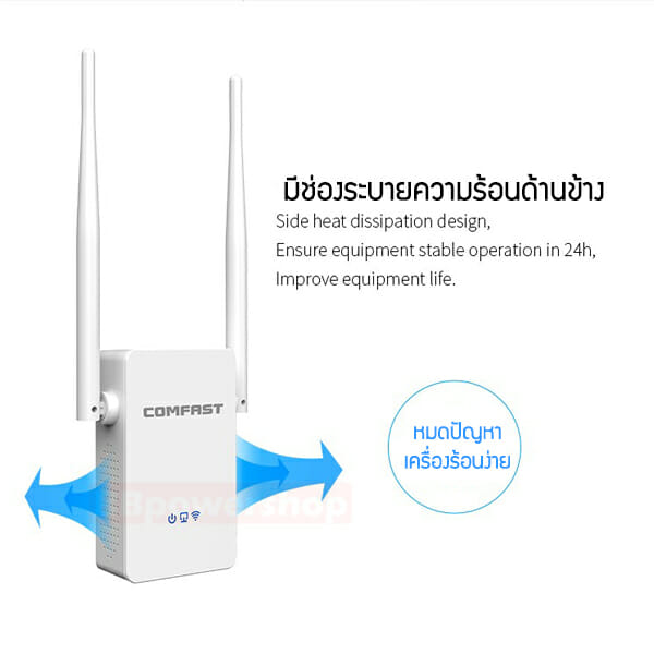 อุปกรณ์ขยายสัญญาณ wifi-755ac