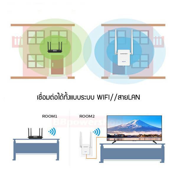 ตัวขยายสัญญาณ WiFi 755-AC-4
