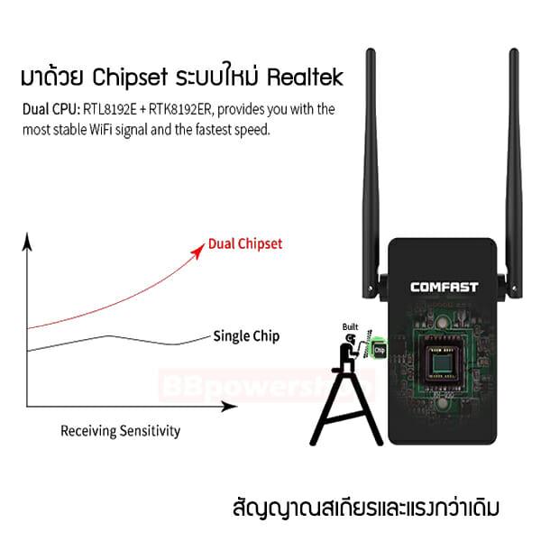 อุปกรณ์ขยายสัญญาณ wifi-302s-2