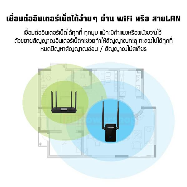 อุปกรณ์ขยายสัญญาณ wifi -wr302S-3